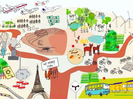 Radikaler Realismus für Klimagerechtigkeit Titlebild